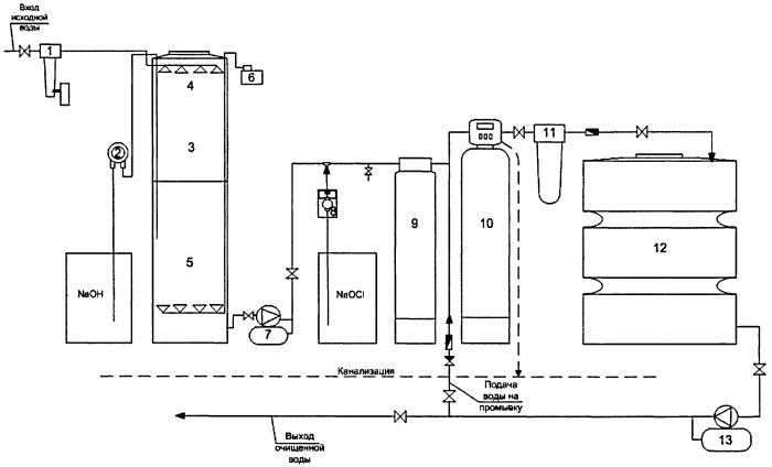 Способ очистки подземных вод от железа и марганца и малогабаритная установка для его осуществления
