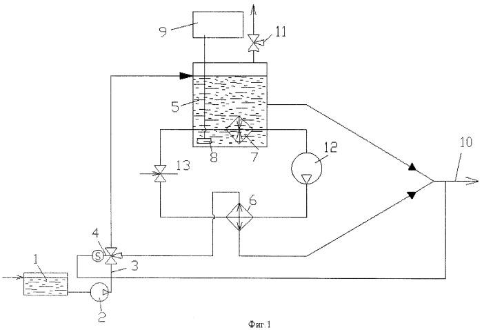 Способ получения антисептированных растворов и устройство для его осуществления
