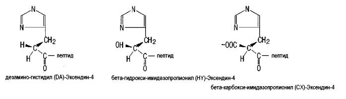 Производное инсулинотропного пептида, содержащее модифицированную n-концевую аминокислоту