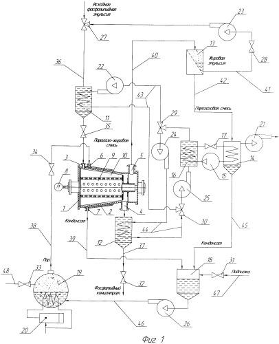 Способ влагоудаления из фосфолипидной эмульсии растительных масел