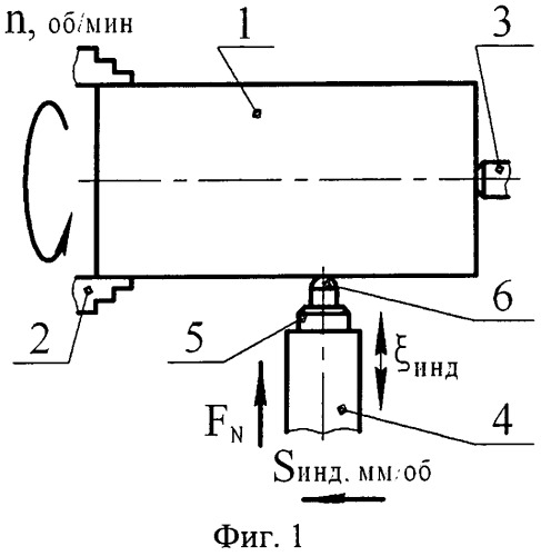 Способ подготовки поверхности детали с использованием ультразвуковых колебаний