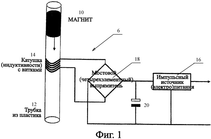 Стиральная машина с сушкой или сушильная машина с усовершенствованным устройством управления