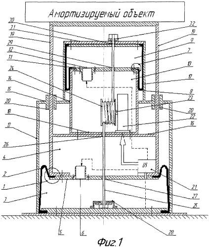 Электропневматический упругий элемент
