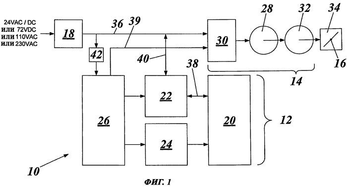 Предохранительное приводное устройство для задвижки или клапана