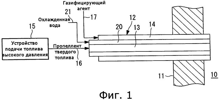 Горелка для хорошо коксующихся углей (варианты) и газификатор, содержащий такую горелку
