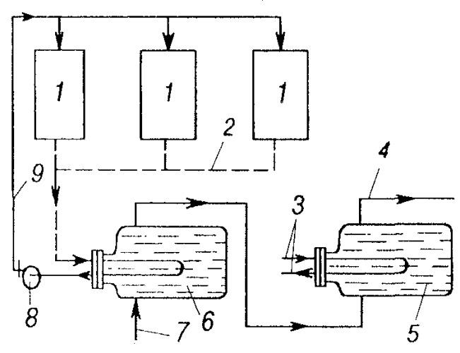 Система оборотного водоснабжения с теплообменными аппаратами