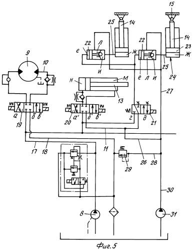 Гидравлическая система управления транспортно-пусковым контейнером минного заградителя