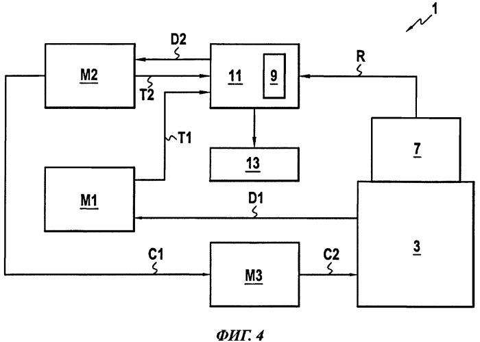 Система и способ управления инерционной платформой подвижного объекта