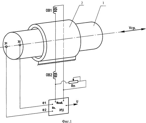 Способ поверки электромагнитных расходомеров и имитатор расхода для его осуществления