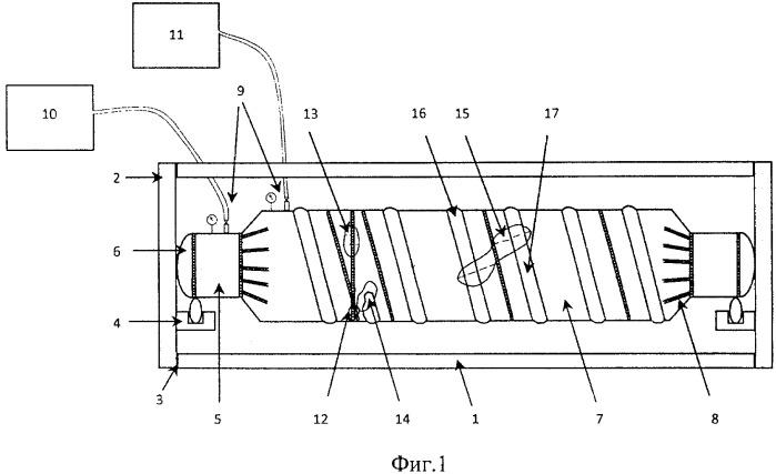 Стенд для испытаний в условиях циклического перепада внутреннего давления