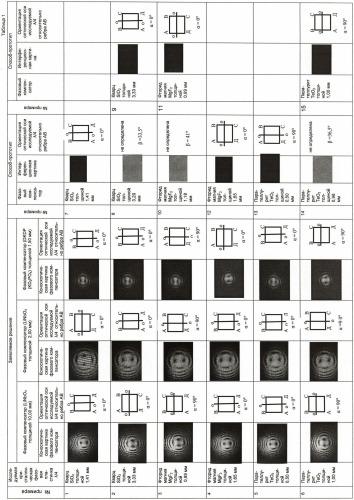 Способ определения положения оптической оси фазовой анизотропной кристаллической пластинки  /4