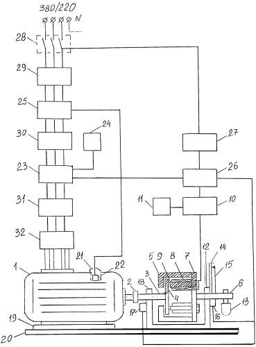 Стенд с электромагнитным нагрузочным модулем для исследования и испытания электроприводов