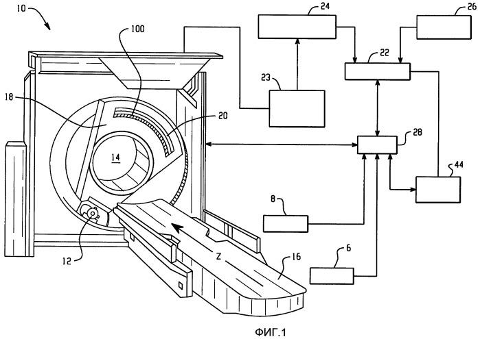 Компенсация движения в чувствительной к изменению энергии компьютерной томографии