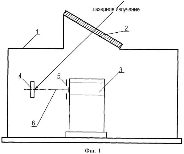 Устройство для высокотемпературного осаждения сверхпроводящих слоев