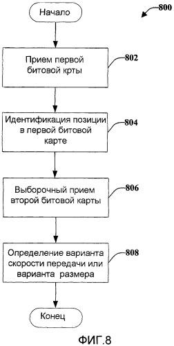 Управление ресурсами voip-группы