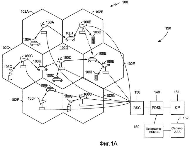 Способ и устройство экстренного широковещания, использующие услугу экстренного многоадресного широковещания