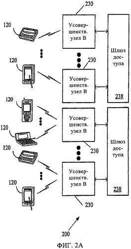 Способ согласованного управления радиоресурсами распределенной беспроводной системы (варианты)