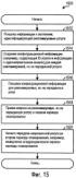 Способ и устройство для поддержки широковещательных и групповых услуг в системе беспроводной связи