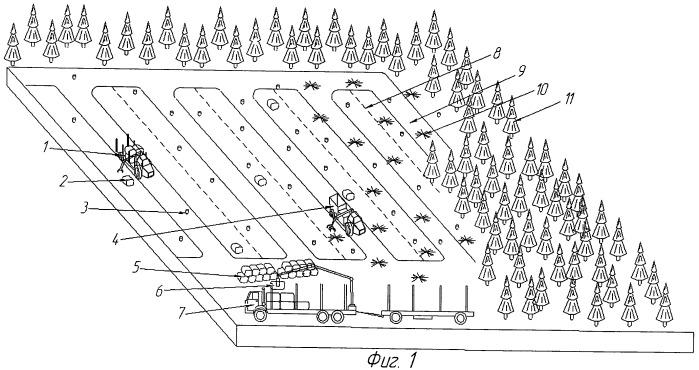 Способ производства щепы на лесосеке