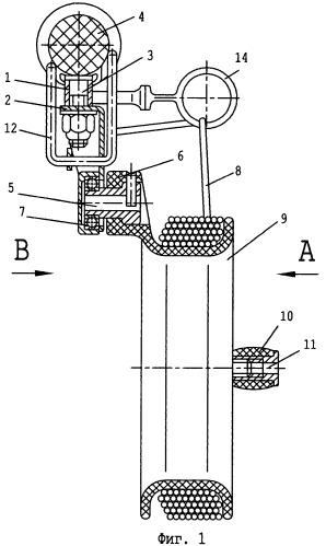 Спиннинговая катушка лаврентьева-дмитриева