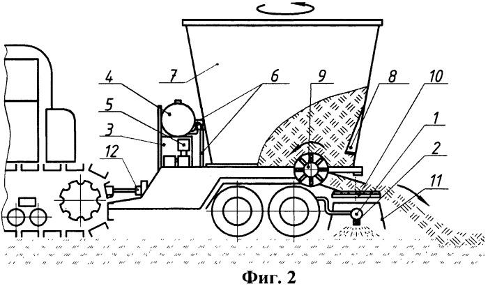 Способ обработки силосуемых кормов биоконсервантами и устройство для его осуществления