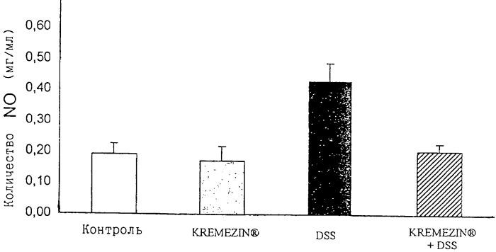 Применение микросферического углеродного адсорбента для лечения синдрома раздраженной толстой кишки