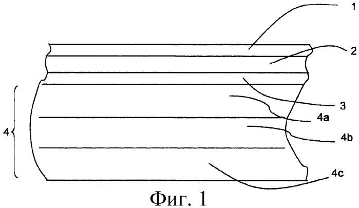 Тканевые клеи