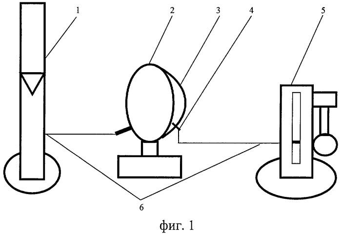 Способ определения скоростей потоков воздуха, проходящих через пакет фильтрующе-сорбирующих материалов средств превентивной защиты органов дыхания, манометрическим методом