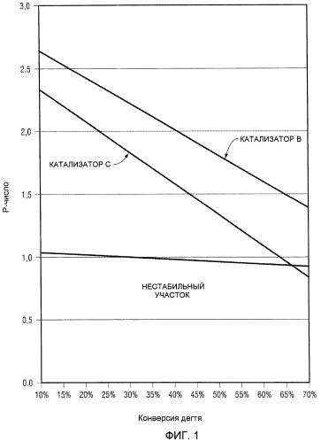 Высокостабильный катализатор гидрообессеривания тяжелых углеводородов и способы его получения и применения