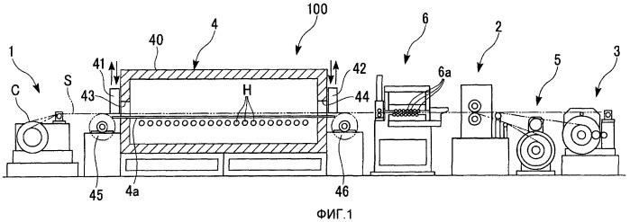 Установка для повторного сворачивания в рулон листов из магниевого сплава