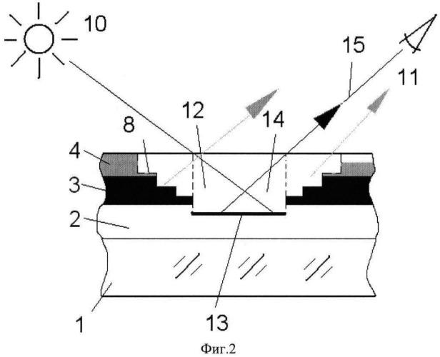 Способ лазерной гравировки