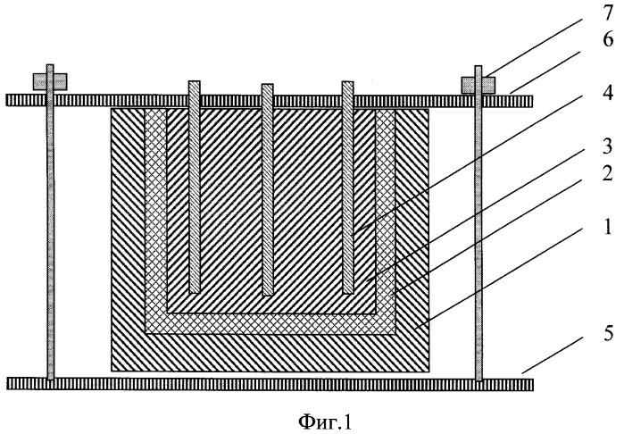 Способ изготовления прогреваемого эластичного формующего элемента