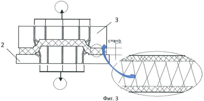 Способ формования изделий для упаковки продуктов, устройство горячего формования изделий и способ увеличения толщины стенок изделий для упаковки продуктов при формовании