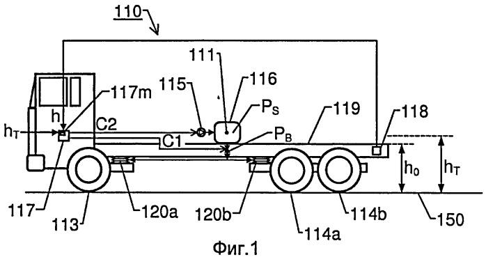 Система и способ регулирования давления воздуха в транспортном средстве
