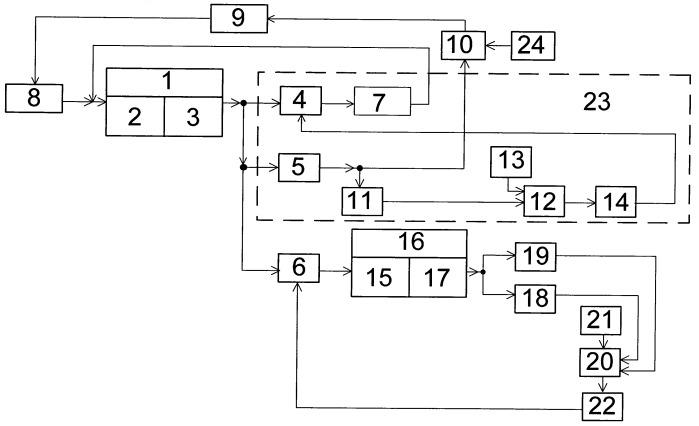 Способ регулирования напряжения вспомогательного генератора переменного тока тепловоза