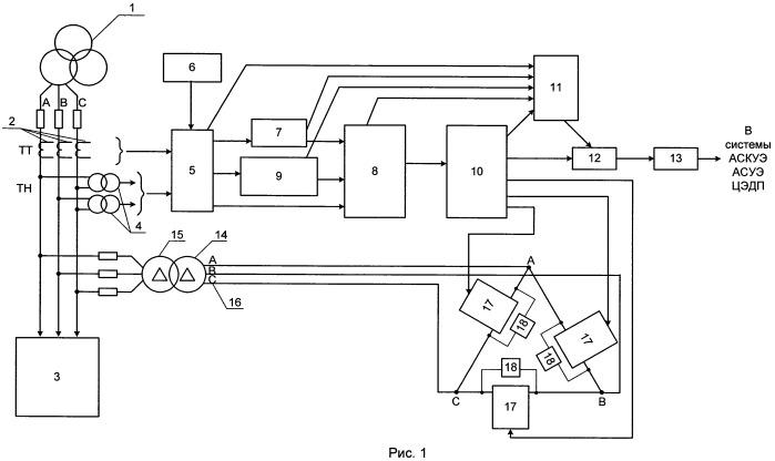 Устройство для компенсации реактивной энергии на тяговой подстанции электрической железной дороги