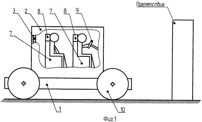 Устройство безопасности транспортного средства