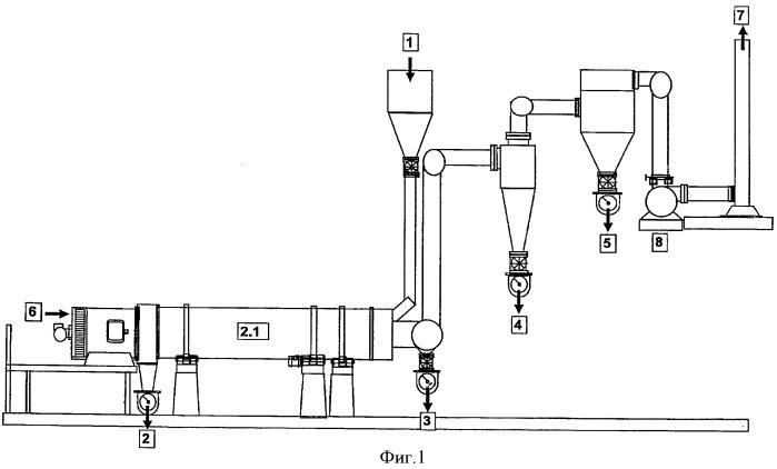 Способ производства обожженного тинкала путем обжига с применением аутогенного измельчения и разделения в один этап