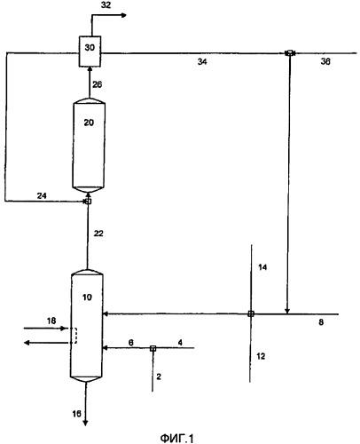 Способ получения мономера стирола с повышенной энергетической эффективностью и инжекцией рециркулирующего газа в испаритель этилбензола
