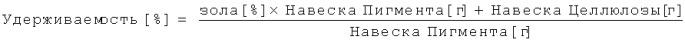 Пигмент на основе диоксида титана, способы получения пигмента на основе диоксида титана и пигмент, полученный одним из этих способов, декоративная бумага, способ изготовления декоративной бумаги, способ изготовления декоративных материалов покрытий и декоративные материалы покрытий