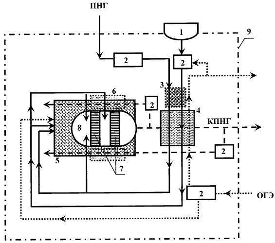 Способ работы устройства подготовки попутных нефтяных газов для использования в энергоустановках