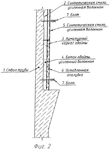 Способ усиления и ремонта железобетонной дымовой трубы