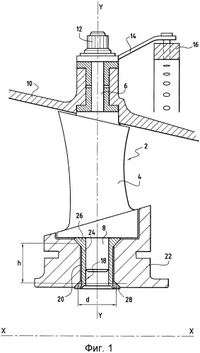 Втулка шарнира для лопатки с регулируемым углом установки турбомашины, кольцо турбомашины, содержащее такие втулки, а также компрессор турбомашины и турбомашина, содержащие такое кольцо