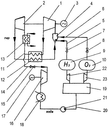 Пиковая водородная паротурбинная установка