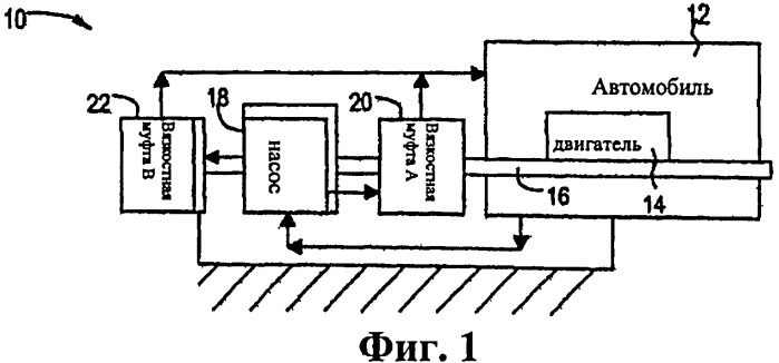 Нагреватель вязкой охлаждающей жидкости с переменной скоростью привода насоса системы охлаждения