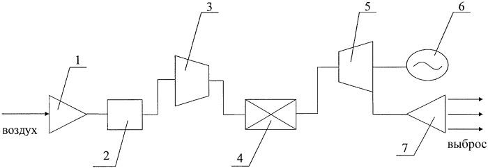 Установка с открытым рабочим циклом для производства механической или электрической энергии