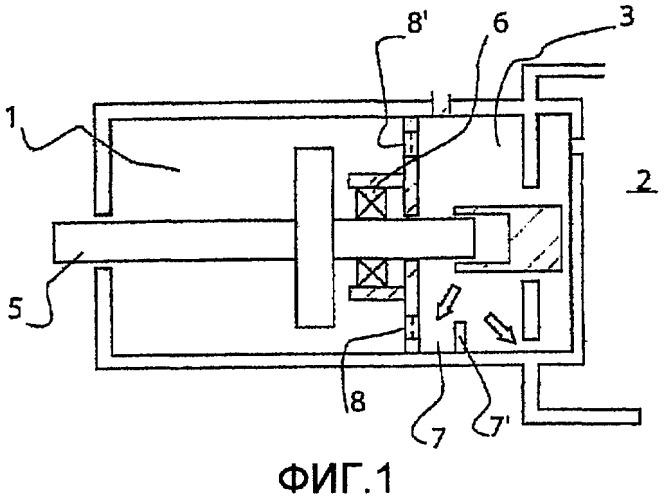 Газотурбинный двигатель, содержащий стартер, установленный на коробке приводов агрегатов