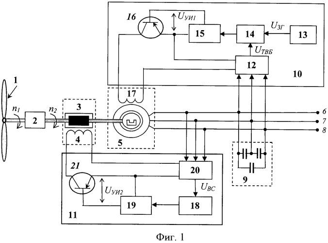 Устройство стабилизации напряжения и частоты ветроэнергетической установки