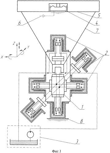 Магнитореологическая позиционирующая и виброизолирующая система