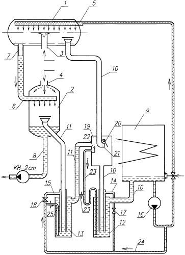 Устройство для регенеративного подогрева конденсата